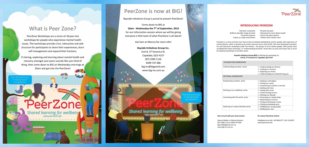 Peer Zone @ BIG Information Pack - Bayside Initiatives Group Inc. a unique peer support based mental health service catering to the Redlands and BAyside areas