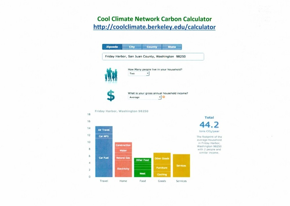 Cool-Climate-Network-Carbon-Calculator-1030x732.jpg