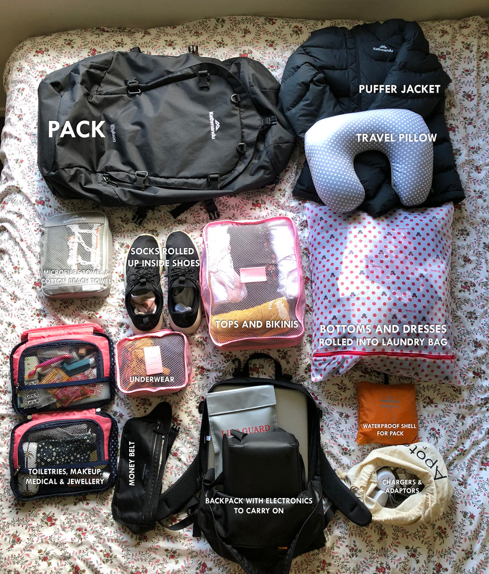 WHAT-TO-PACK.jpg