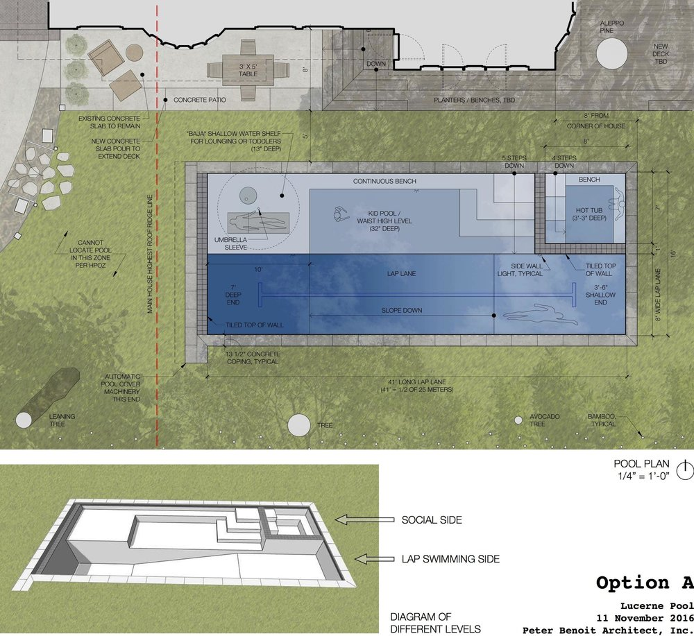 POOL SCHEME AND DIAGRAM