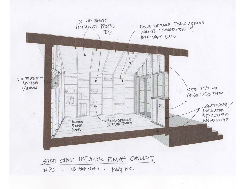 FAIRY SHE SHED INTERIOR.jpg