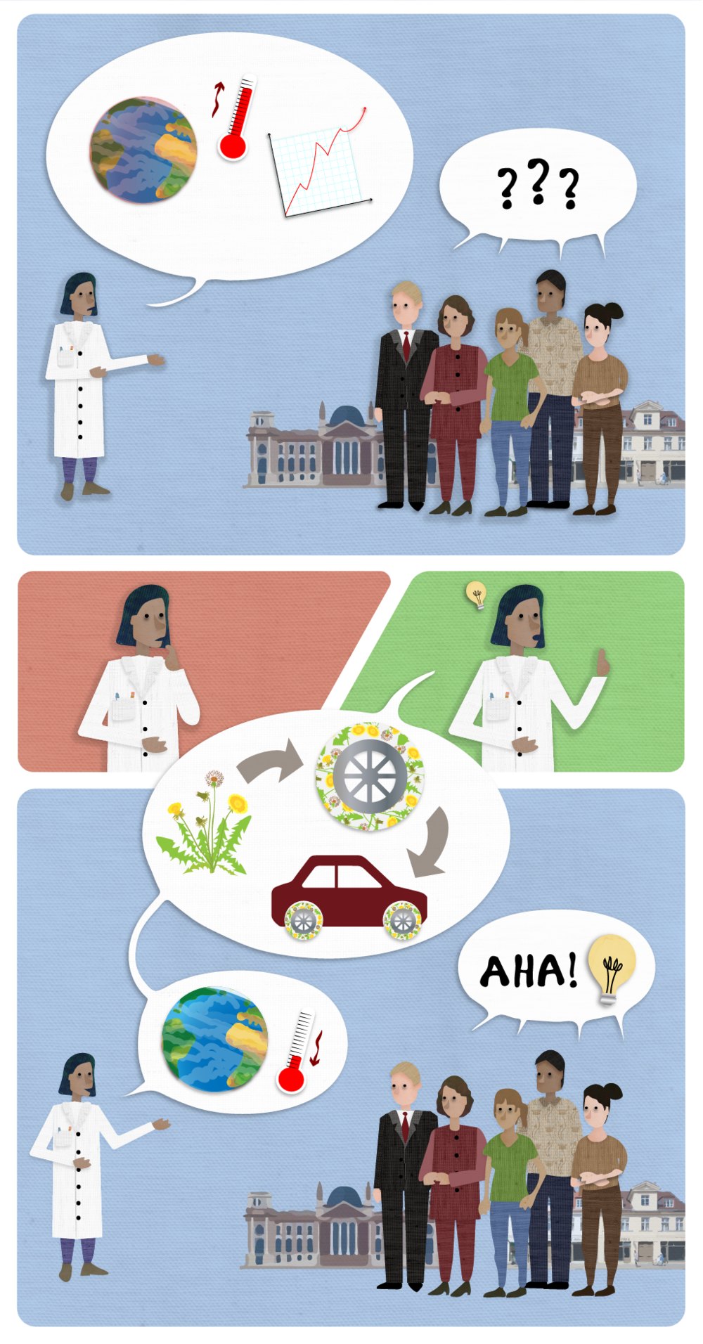 This piece was produced for the Unizeit in Kiel to accompany a press release on bioeconomy research: combining natural raw materials with new concepts to create more sustainable production models. As an example, using tires made out of dandelions!  Find the article in English  here  und auf Deutsch  hier . And find an animated GIF based on this strip  here !