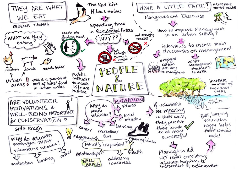 People and Nature (Conservation)
