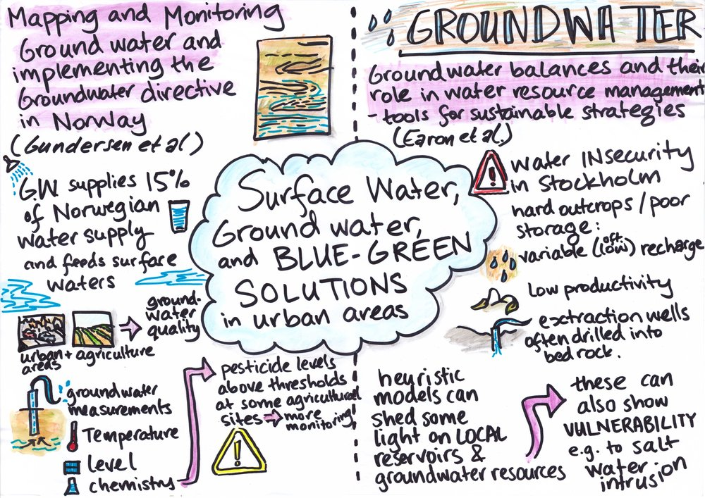 bluegreensolutions-groundwater.jpg