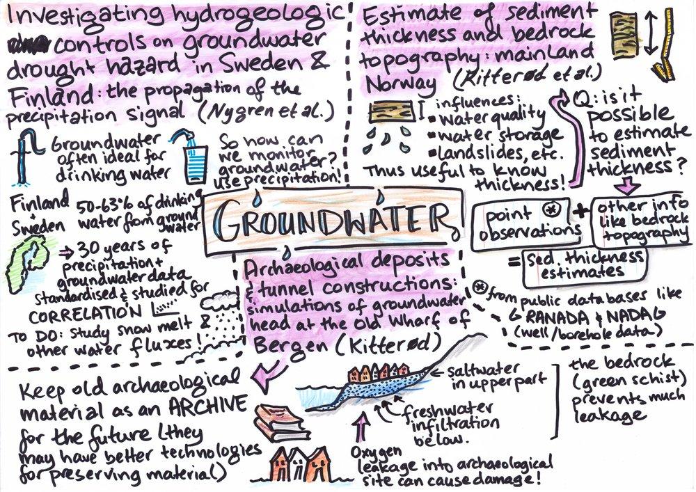 groundwater2.jpg