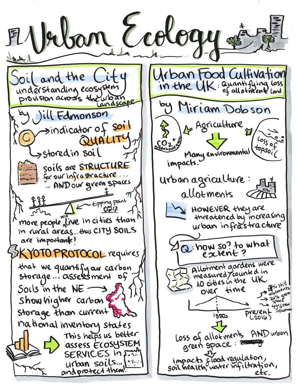 session_urban-ecology1.jpg