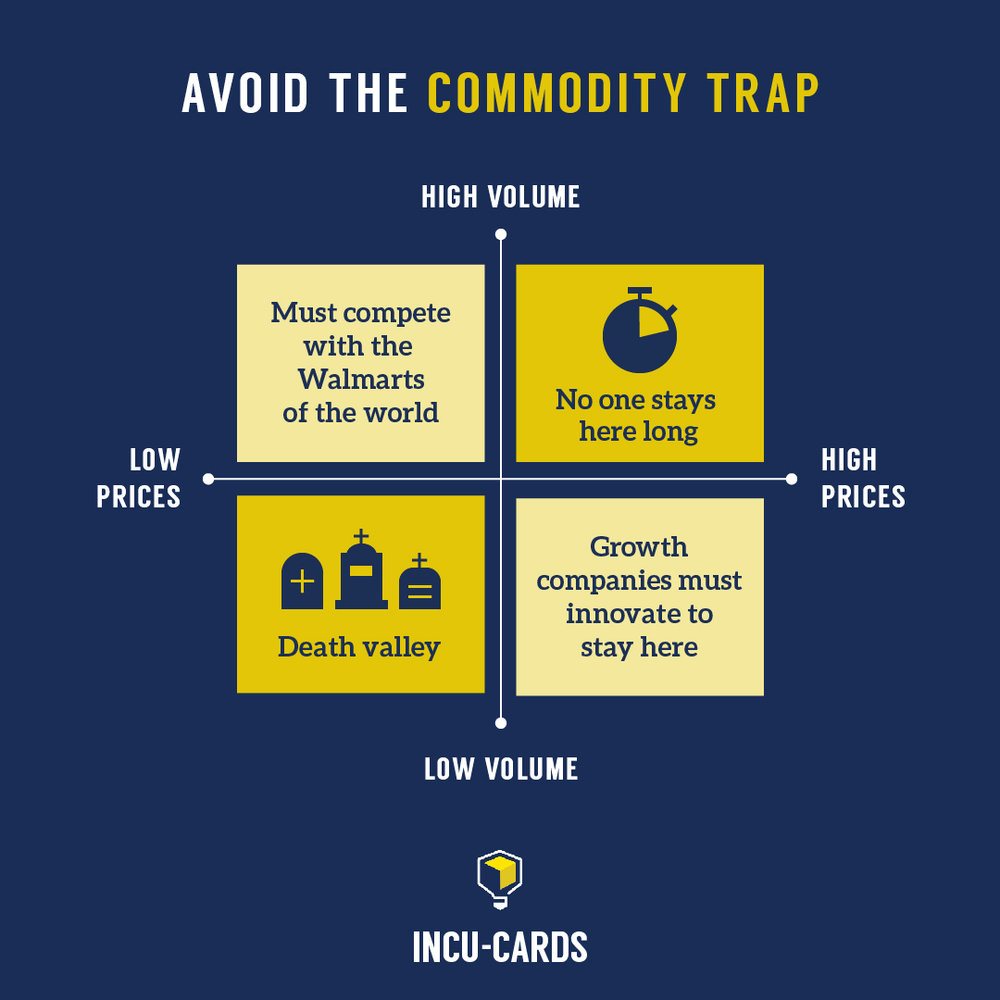 Beat the commodity trap by making people want you, not just your price point.