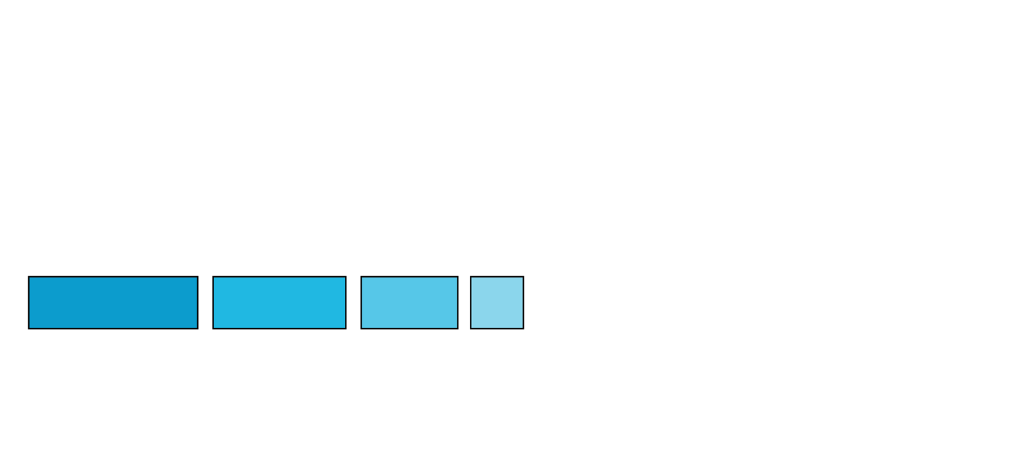 ThermApparel