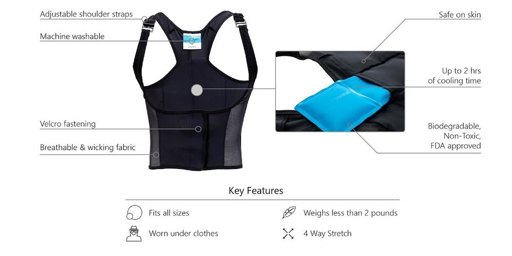 A display of UnderCool cooling vest's key features, including adjustable straps, velcro fastening, breathable and wicking fabric, and it's all machine washable. The cooling packs are safe on skin, biodegradable, non-toxic, and FDA approved for cooling garments! The UnderCool cooling vest fits all sizes, can be worn under clothes, weighs less than 2 pounds, has 4 way stretch, and provides cooling relief for up to 2 hours!