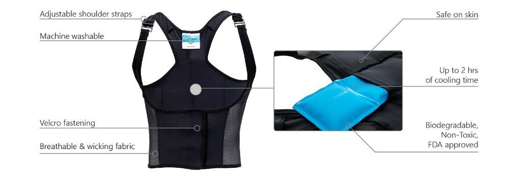 UnderCool features including adjustable straps and front, machine washable breathable wicking fabric, and biodegradable, FDA-approved, non-toxic cooling packs.