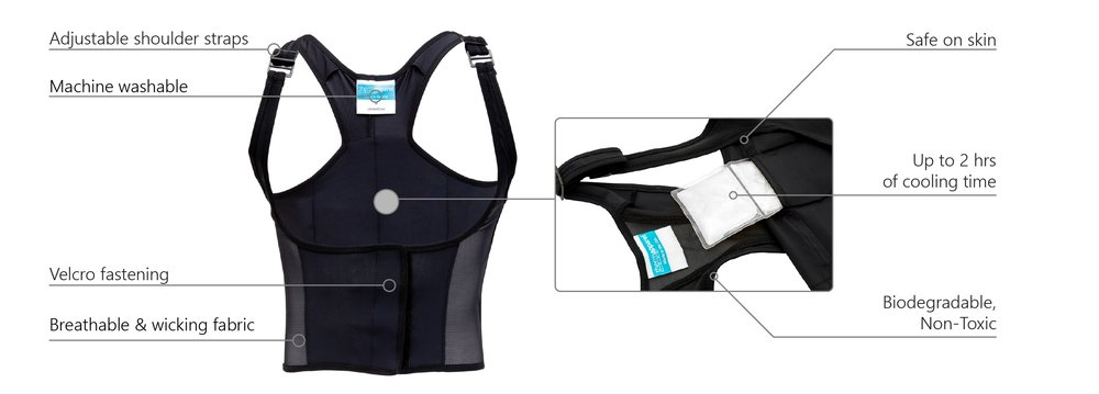 UnderCool features include adjustable shoulder straps, velcro fastening, and up to 2 hours of cooling from biodegradable, FDA approved cooling packs.