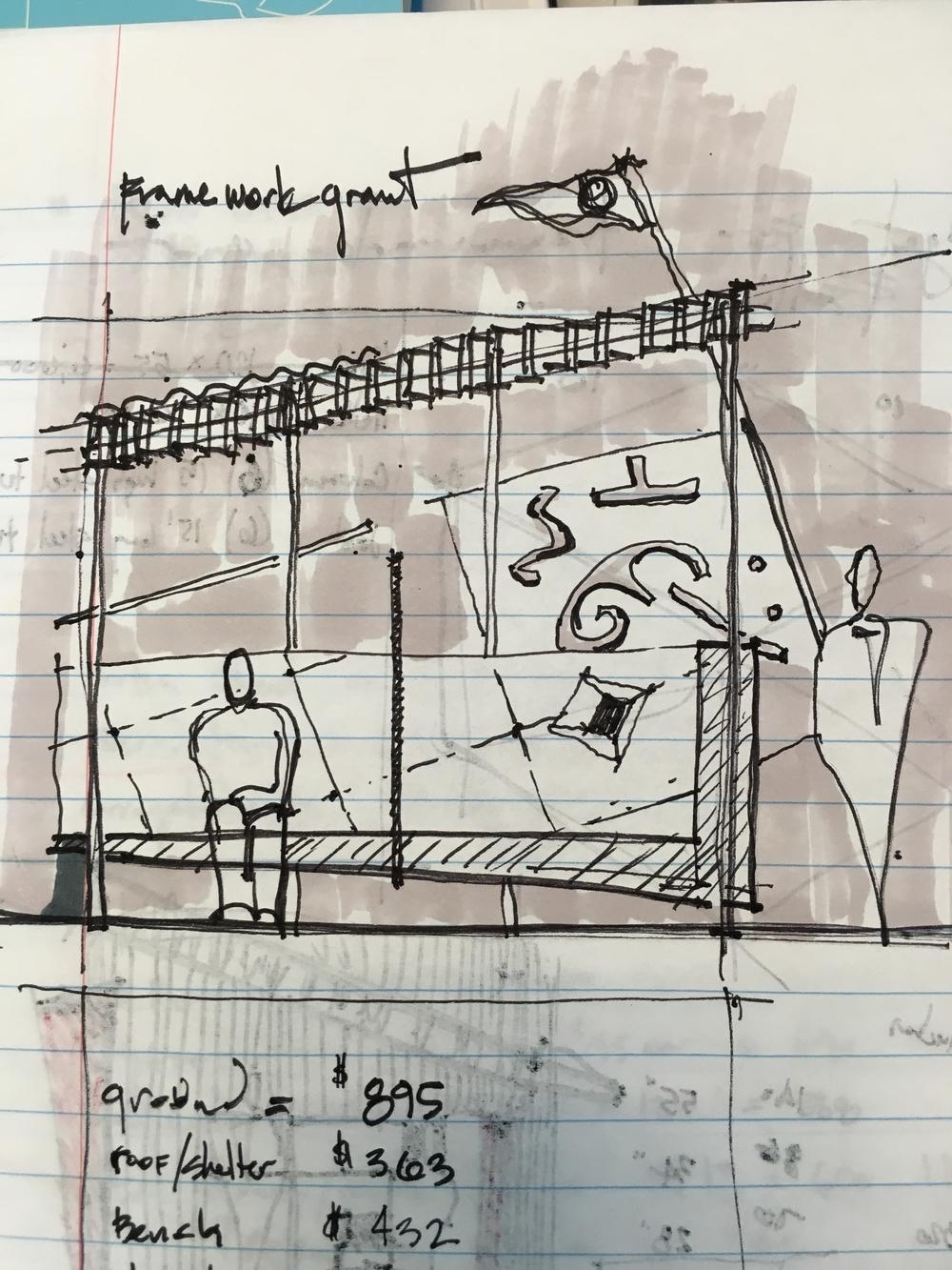 cultural landmarking notes