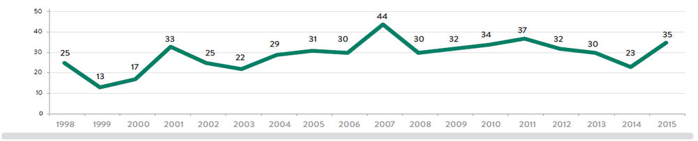 Chart-3-ES.jpg
