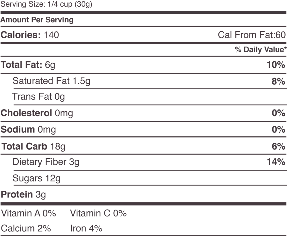 Download Printable Nutrition Label