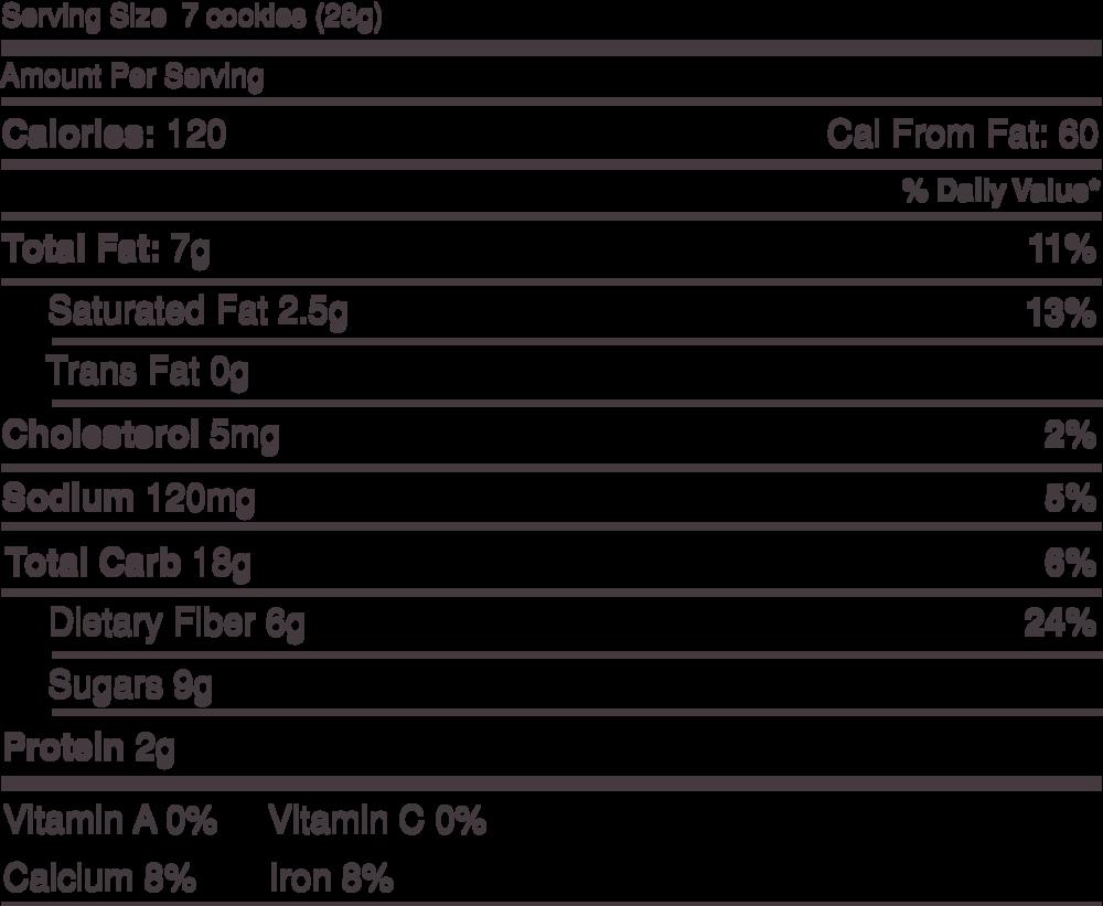 mini-peanut-butter-oatmeal-cookies-nutrition
