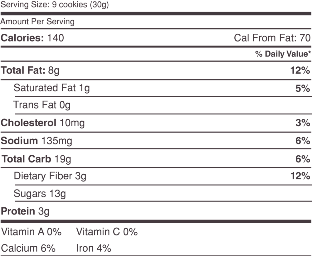 Click to Download Printable Nutrition Label