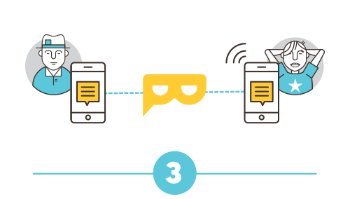 All parties get a reminder, then caller rings team member at the agreed timeThe caller and your team member are sent a reminder 10 minutes before the call via text. The caller dials the number and enters the access code to reach your team member, who simply answers their phone as normal (no downloads required for anyone).