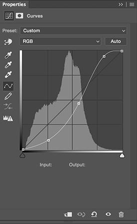 Contrast curve
