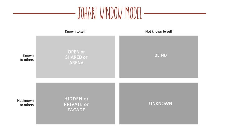 johari window.jpg