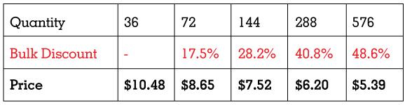 5765_pricing.JPG