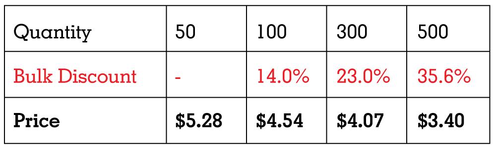 golftool_pricing.jpg