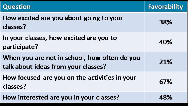 School Climate Survey 7.png