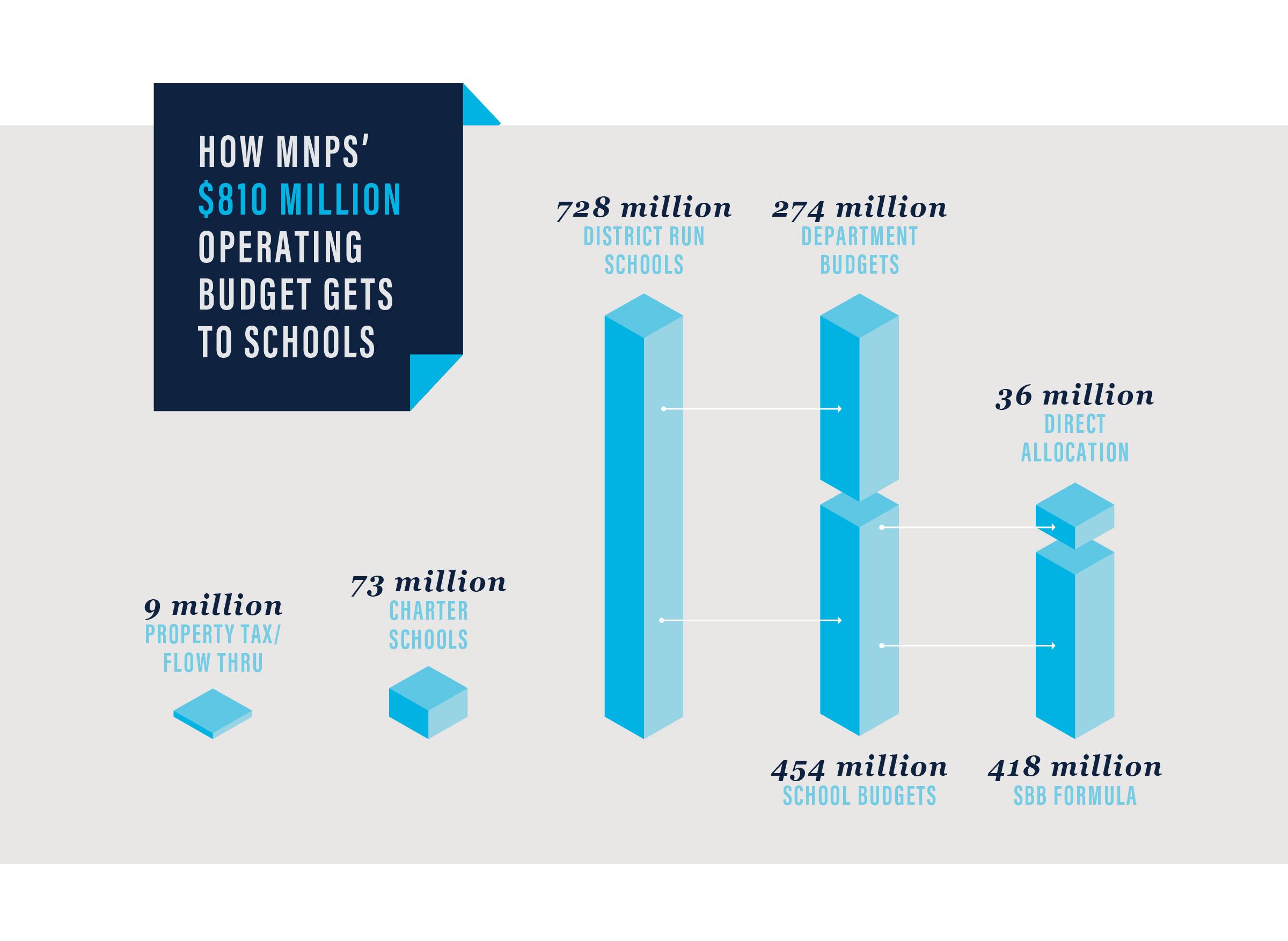 SBB_Infographic
