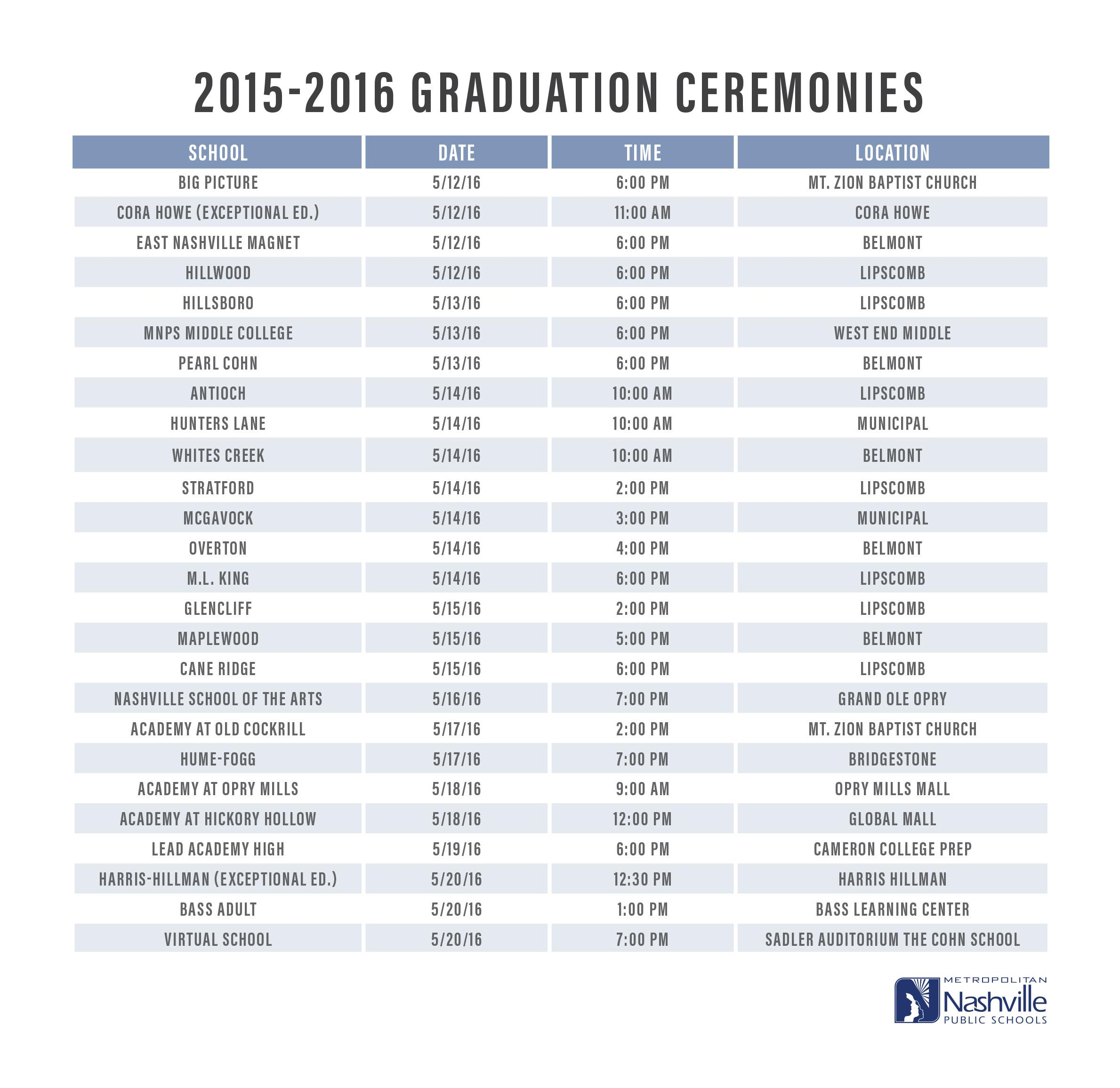 GraduationDates_2016_updated-page-001