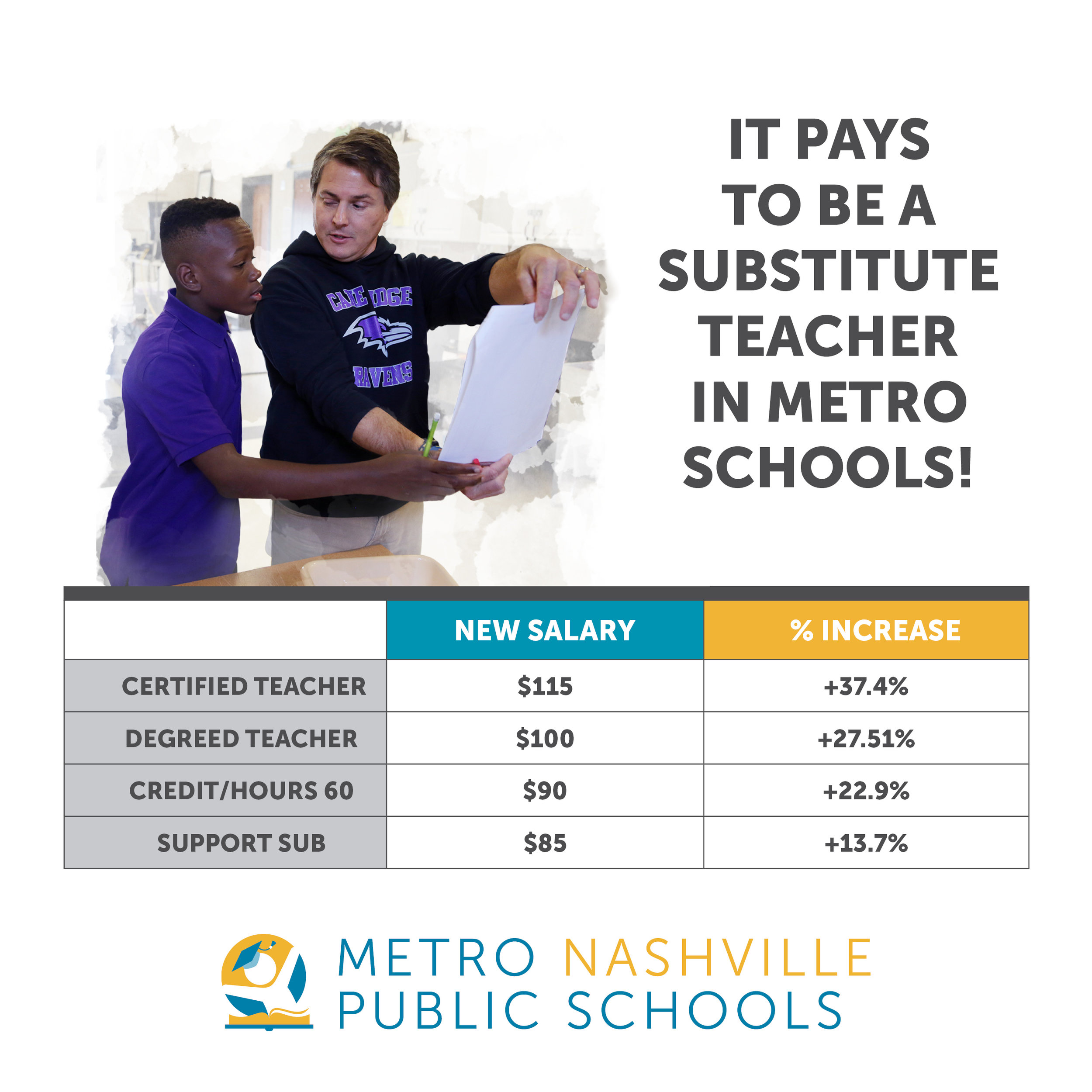 It pays to be a substitute in Metro Schools — Metro Nashville Public
