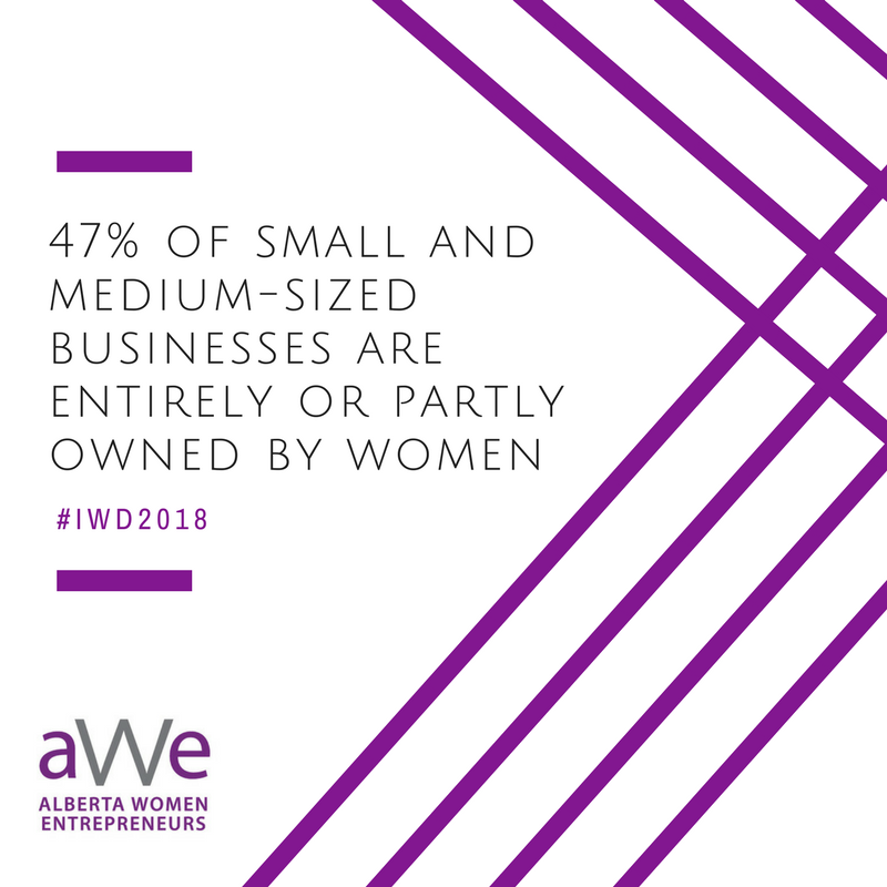 47% of small and medium-sized businesses are entirely or partly owned by women (1).png