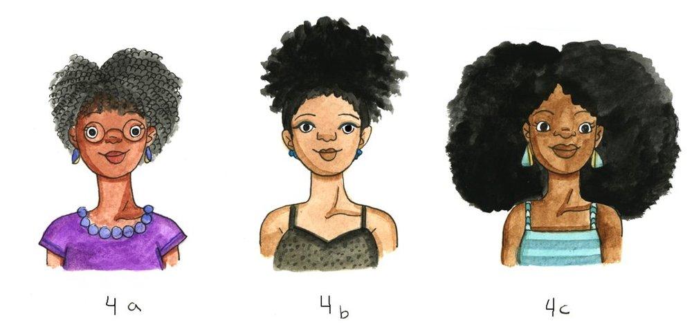 Type-4-Coily-Hair.jpg