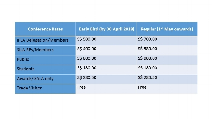 Confirmed IFLA Pricing.jpg