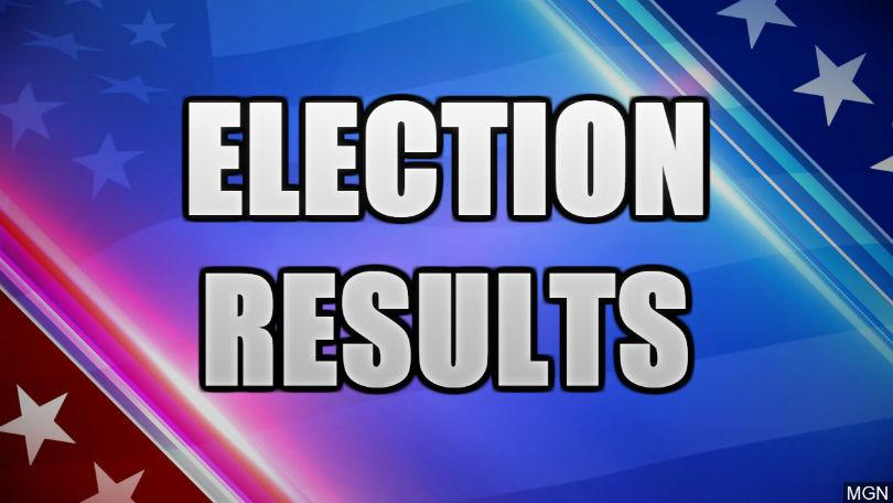 CLICK THE IMAGE FOR RESULTS