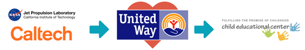 United Way Simple Info graphic (1).png