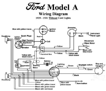 model a wiring diagram chart electrical model a garage inc 1929 1931 ford model a wiring diagram no cowl lights