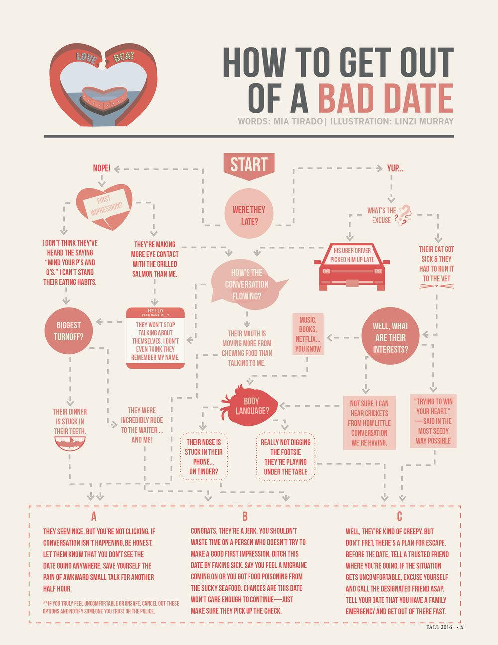 DrakeMag_infographic.jpg