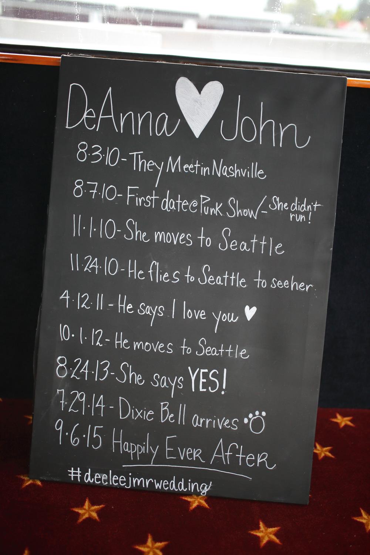 Wedding+Waterways+Cruises+South+Lake+Union+Seattle+Washington+30.jpg