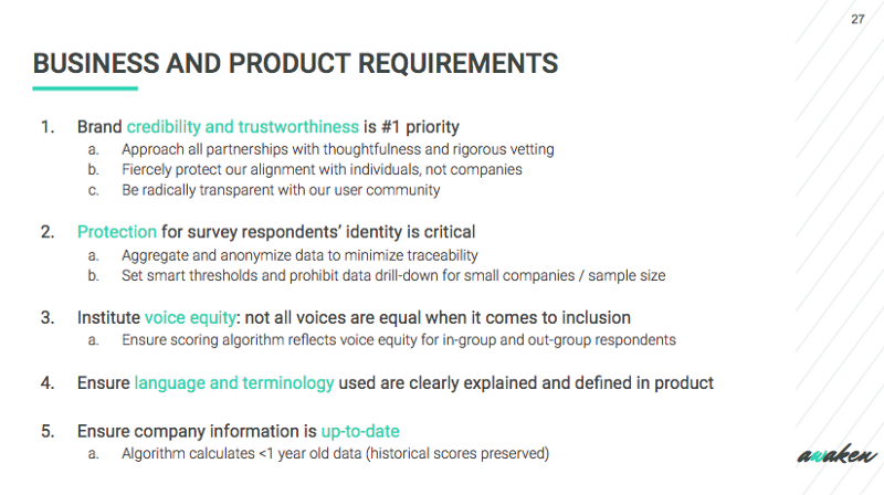 Business and Product Requirements List