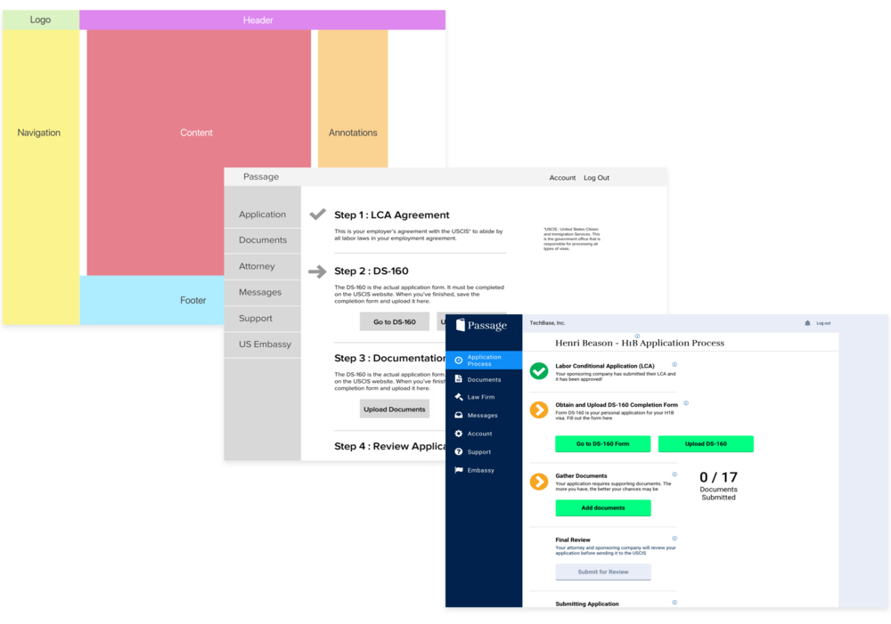 Evolution of the Passage applicant dashboard, V1