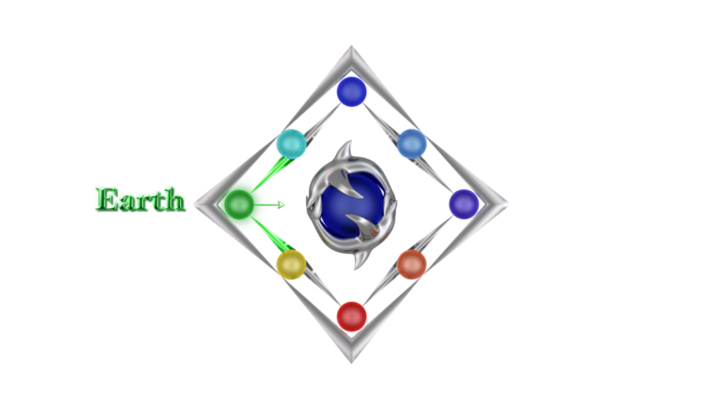 earth element.png