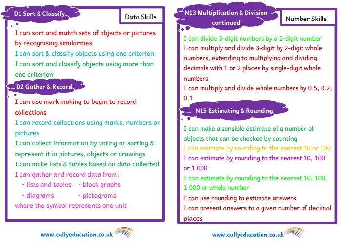 Numeracy LNF Skill Progression Booklet