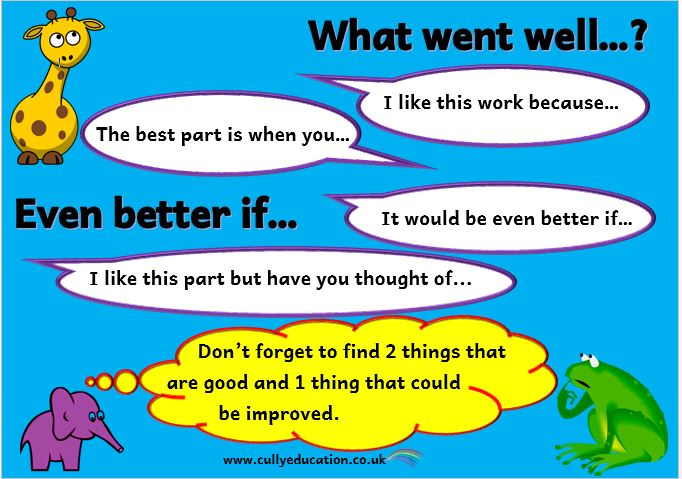 Peer and Self-assessment Speaking Frames