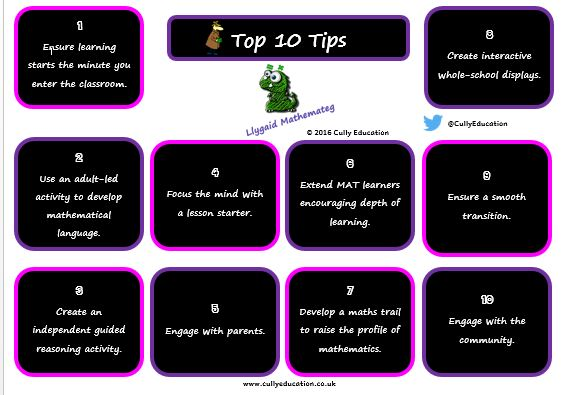 Top 10 Llygaid Mathemateg Tips - black