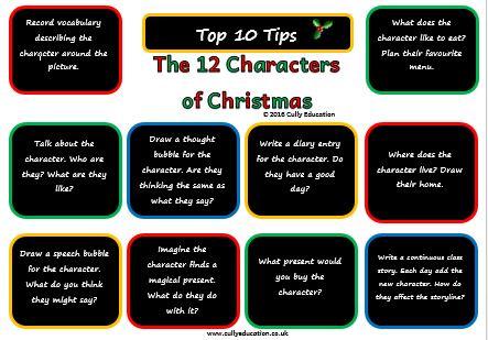 Top 10 Characters.JPG