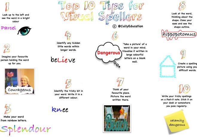 Top Tips Visual Spellers.JPG