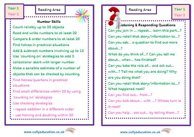 Continuous Provision Skills & Questioning Booklets