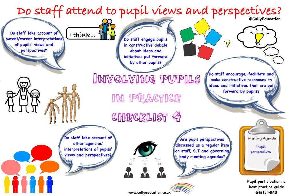 Pupil Voice Ideas, checklists and resources