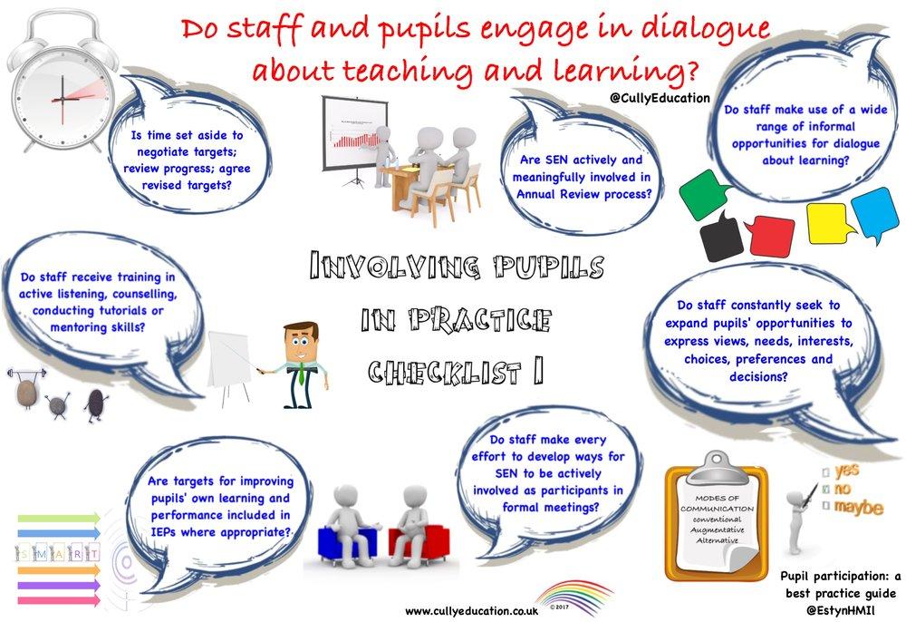 Pupil Practice Checklist 1.jpg