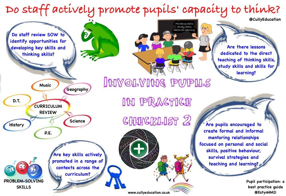 Pupil Practice Checklist 2.jpg