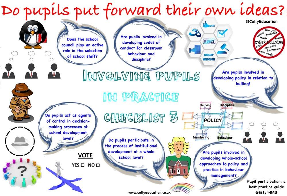 Pupil Practice Checklist 3.jpg